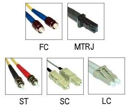 Picture for category Fiber Patch Cables